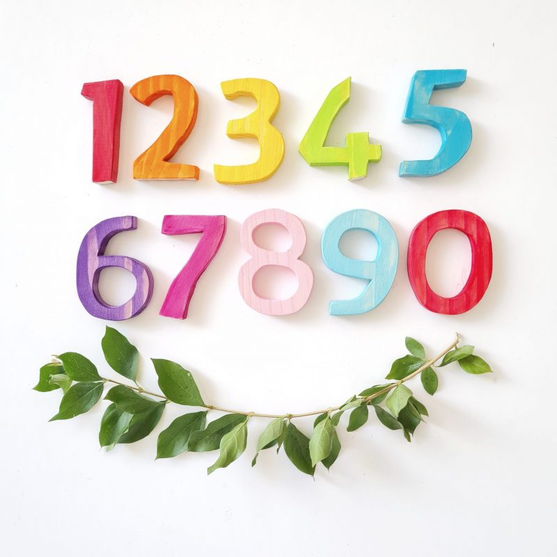 Birthday Ring Numbers